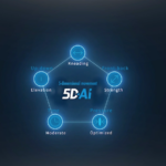Fujiiryoki 5D-AI